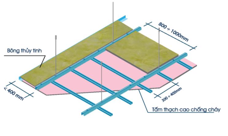 Hệ giải pháp trần chìm chống cháy Zinca/ZincaPro