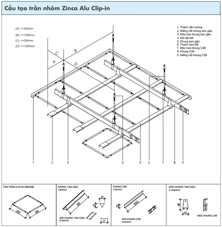 cấu tạo trần nhôm clip in